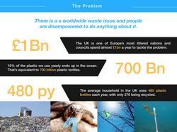 PP Slide 2 Problem