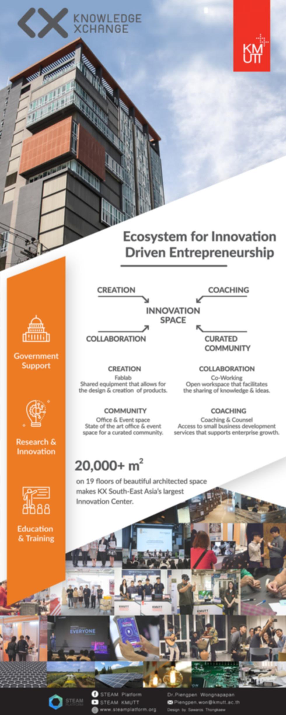 Ecosystem for Innovation Driven Entrepreneurship