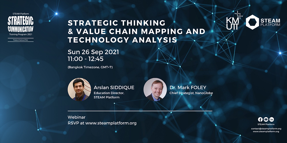 Strategic Thinking & Value Chain Mapping and Technology Analysis