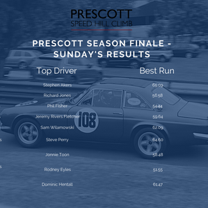 Prescott Season Finale: Sunday round-up