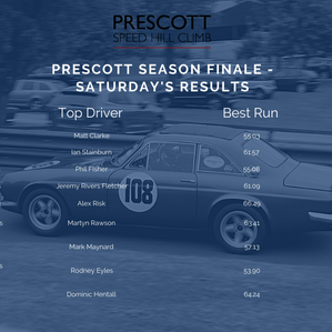 Prescott Season Finale: Saturday round-up
