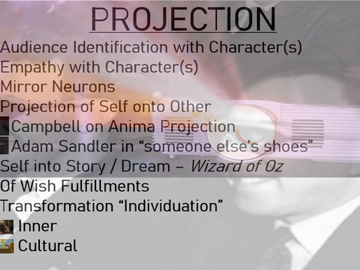 Archetypal Projection