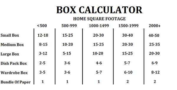 1st coast express box calculator.png