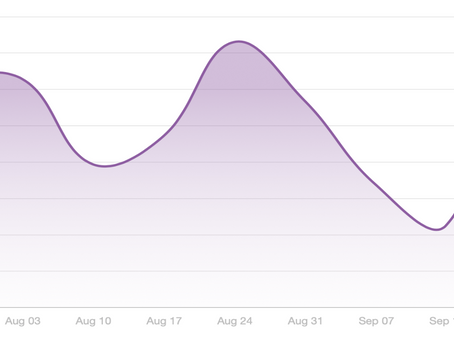 Podcast tracking en privacy, hoe zit het daarmee?