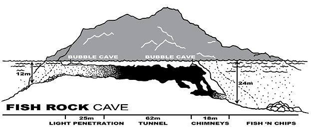 Fish Rock Cave.png