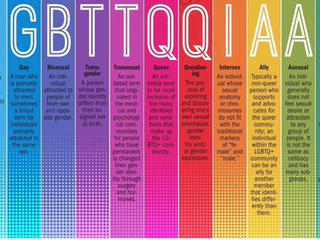 What does LGBTQIA+ stand for? Why does it keep changing?