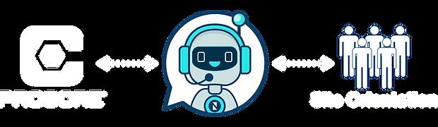 Nyfty Bot  Orientation Automation.png