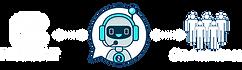 Nyfty Bot Attendance Automation.png