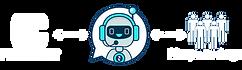 Nyfty Manpower Automation V3.png