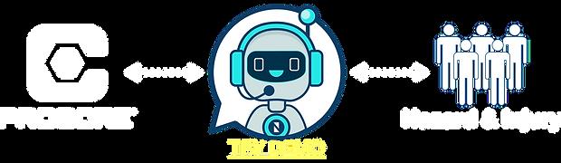 Nyfty Bot Hazard & Injury AutomationV2.p