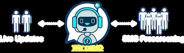 Nyfty Bot Prescreening (Non Procore)V2.p