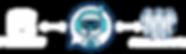 Nyfty Bot Broadcast Bot V3.png