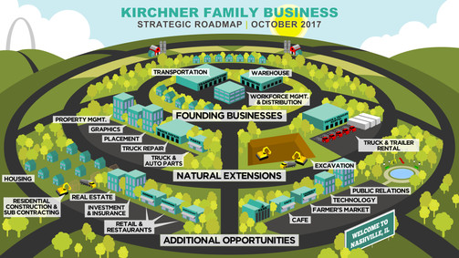 Kirchner Map