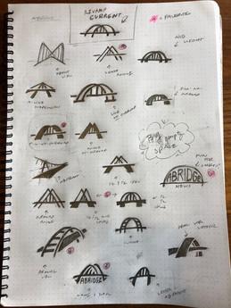 Brand Design Process