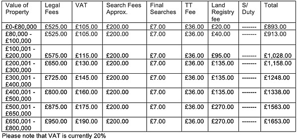 Table Conveyancing.png