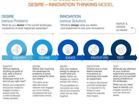 Desire-Innovation Thinking: Moving beyond problems and solutions