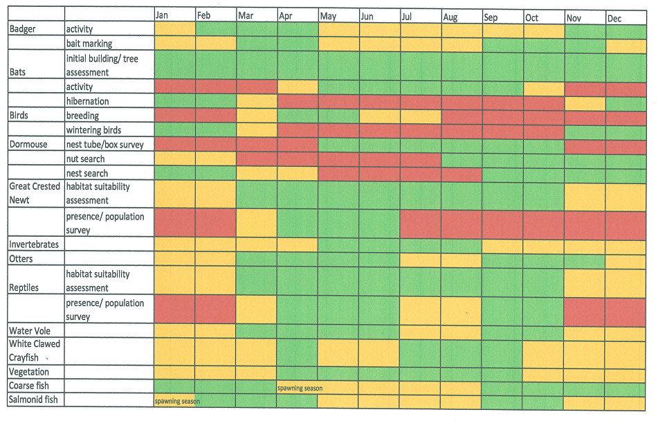 Survey calendar