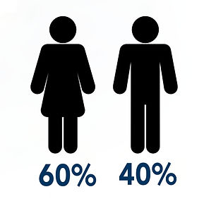 jurgys male female demographics_edited.j
