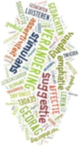 Woordwolk, wordcloud, life, coach, coaching, leiden, relatie, gezin, opvoeding