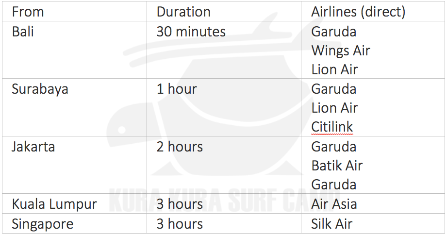 A table of direct flights to Lombok with their respective durations and recommended airlines.