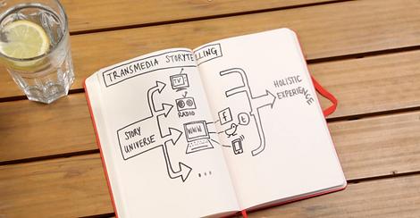 Transmedia Storytelling Notizbuch ausdem