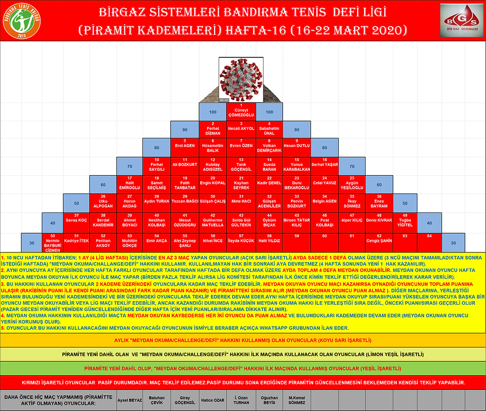 16 NCI HAFTA PİRAMİT.bmp