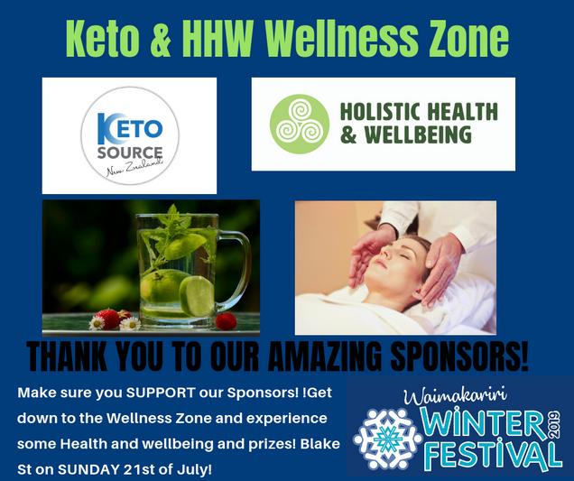 Keto & HHW Wellness Zone