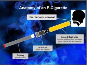 Rokok Elektronik (Vape) sukar henti tabiat merokok - USIM   UNIVERSITI SAINS ISLAM MALAYSIA