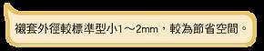 微組說明1-01.png