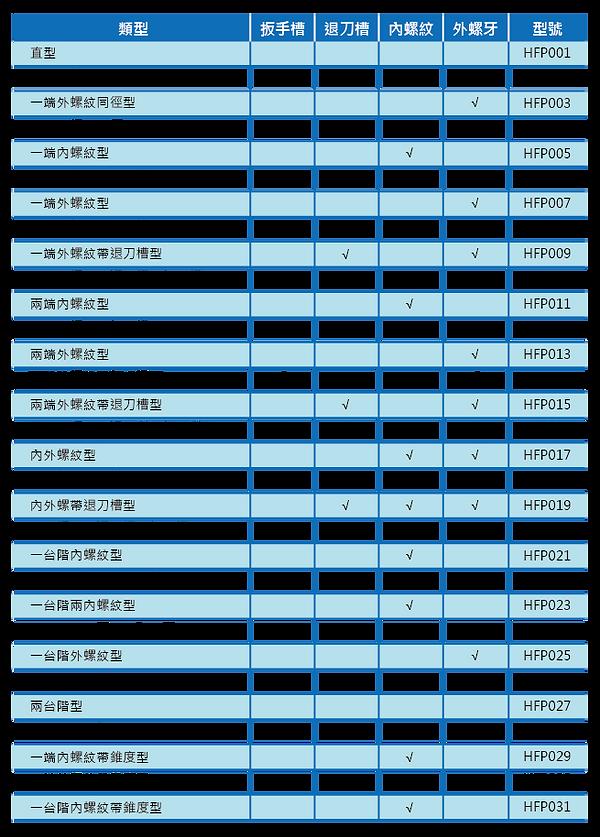 導桿類型-01.png