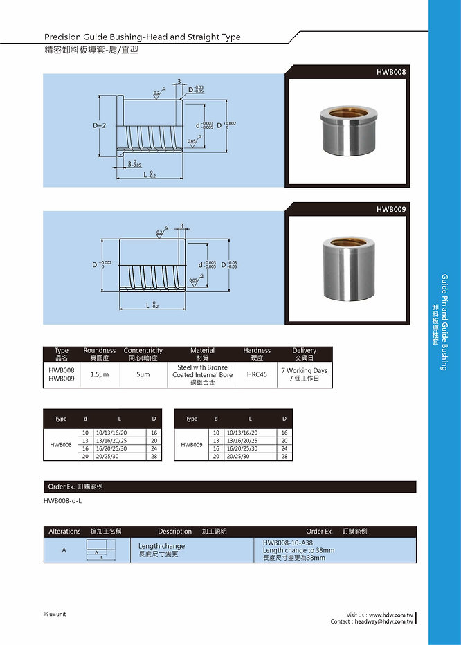 Precision Guide Bushing - Head and Straight Type