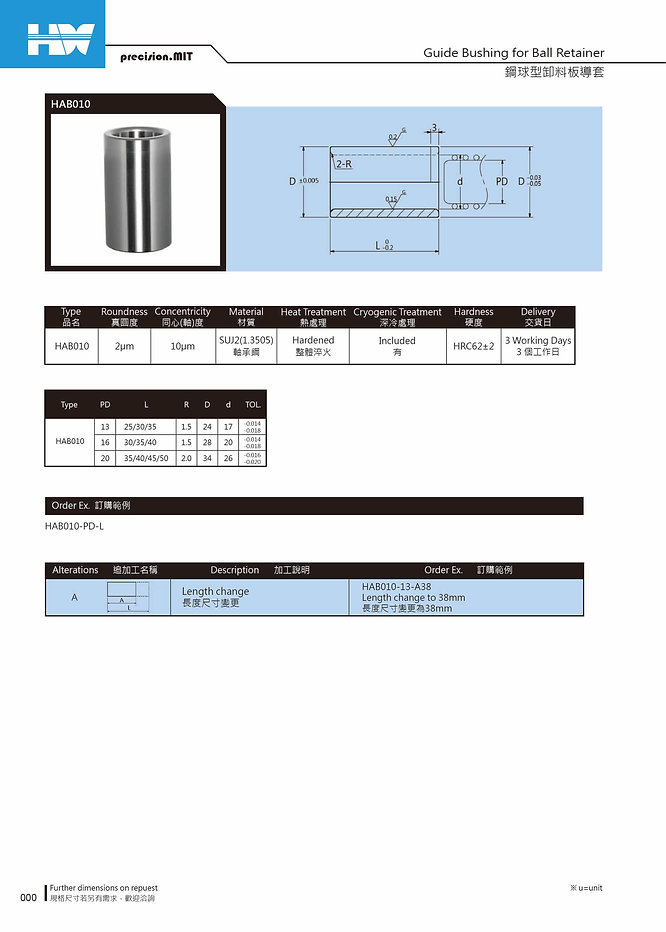 Guide Bushing for Ball Retainer
