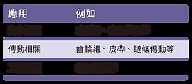 固-應用-01.png