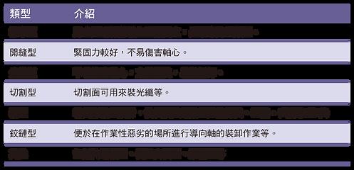 固-類型-01.png