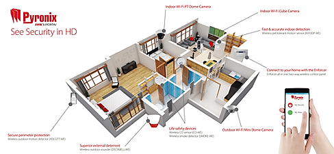 pyronix-home-system-diagram-2.png