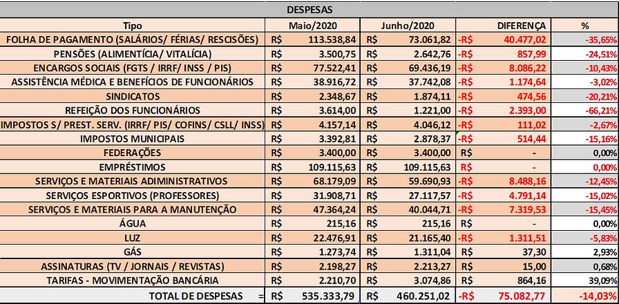 despesas.png