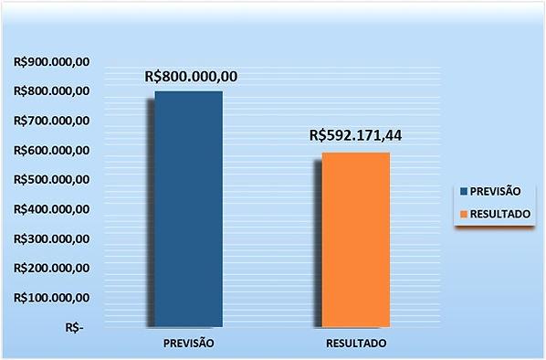 GRÁFICO DE RECEITAS - MÊS 04-2020.jpg