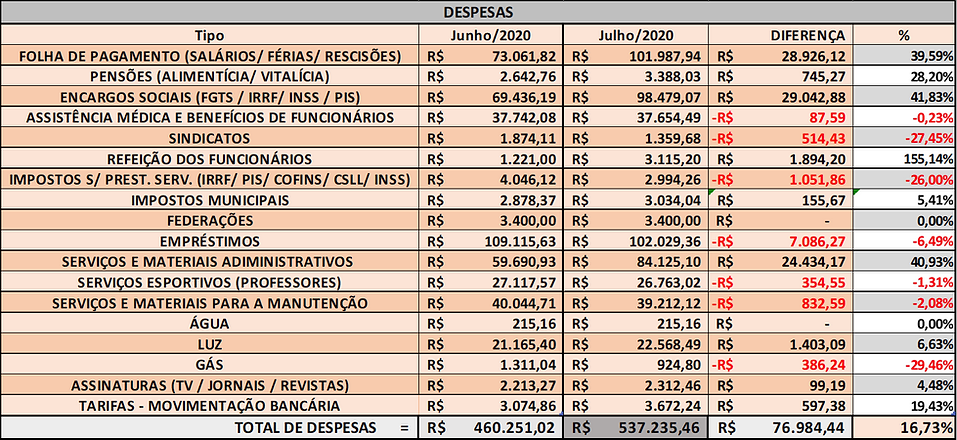 Despesas - Julho_2020.png