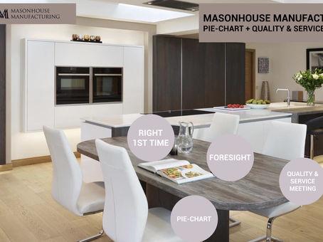 MASONHOUSE MANUFACTURING