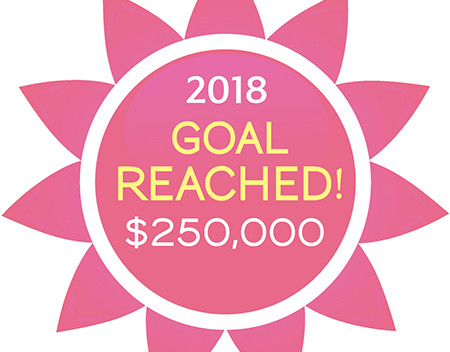 WE DID IT! ~ Our Aletheia 2018 Fundraising Goal is Complete!