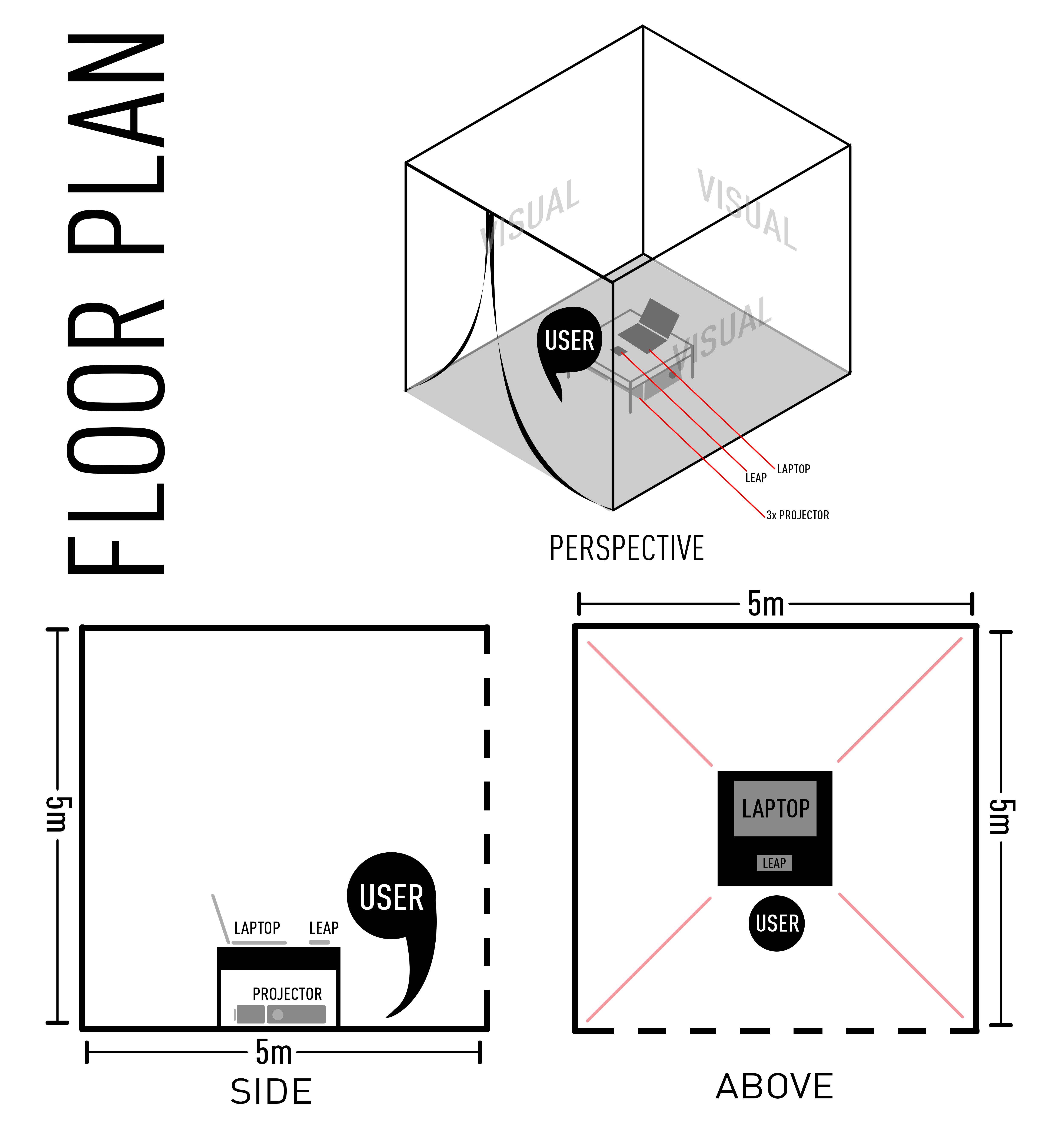 Initial Floorplan