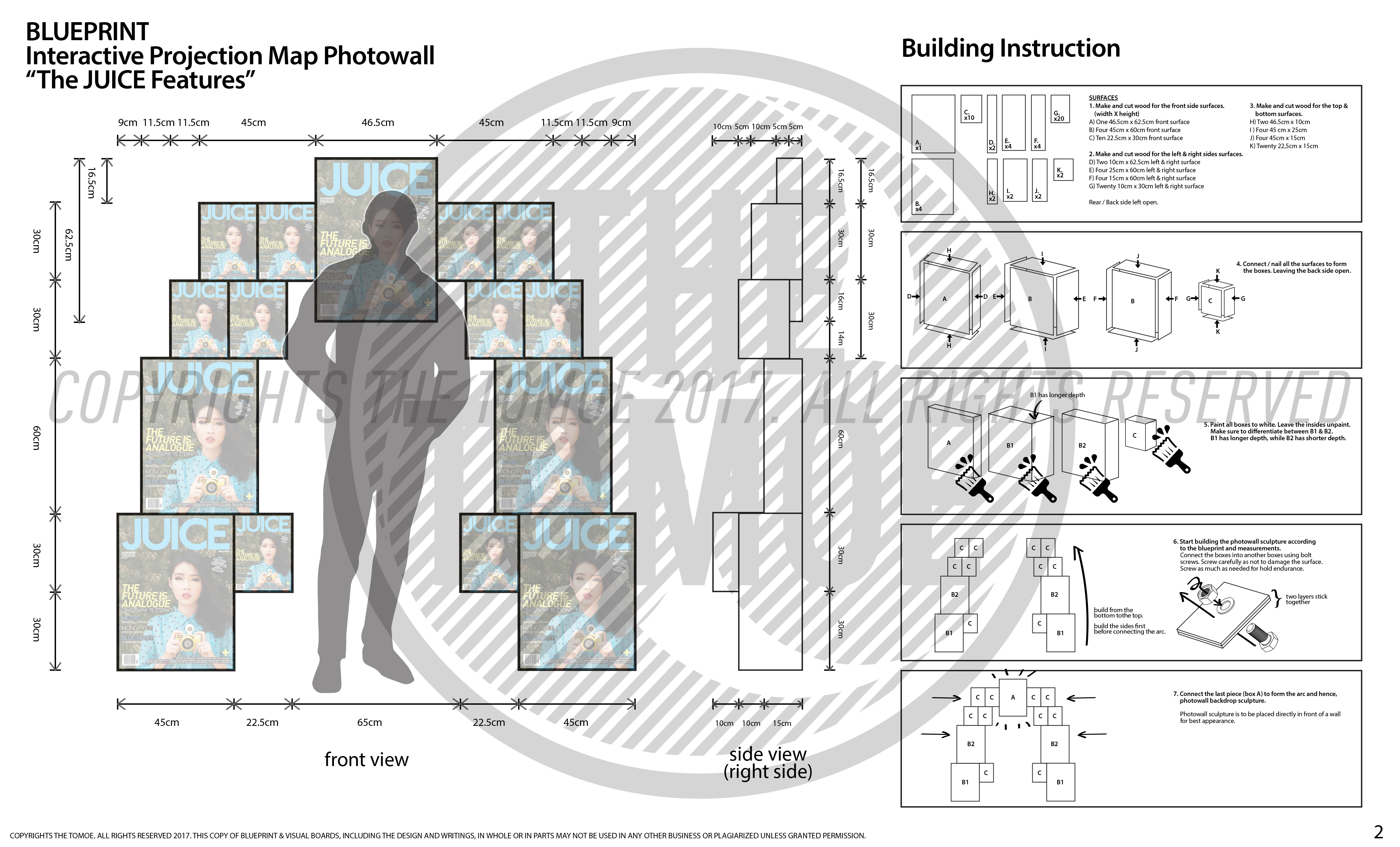 Parts of the Blueprint 2