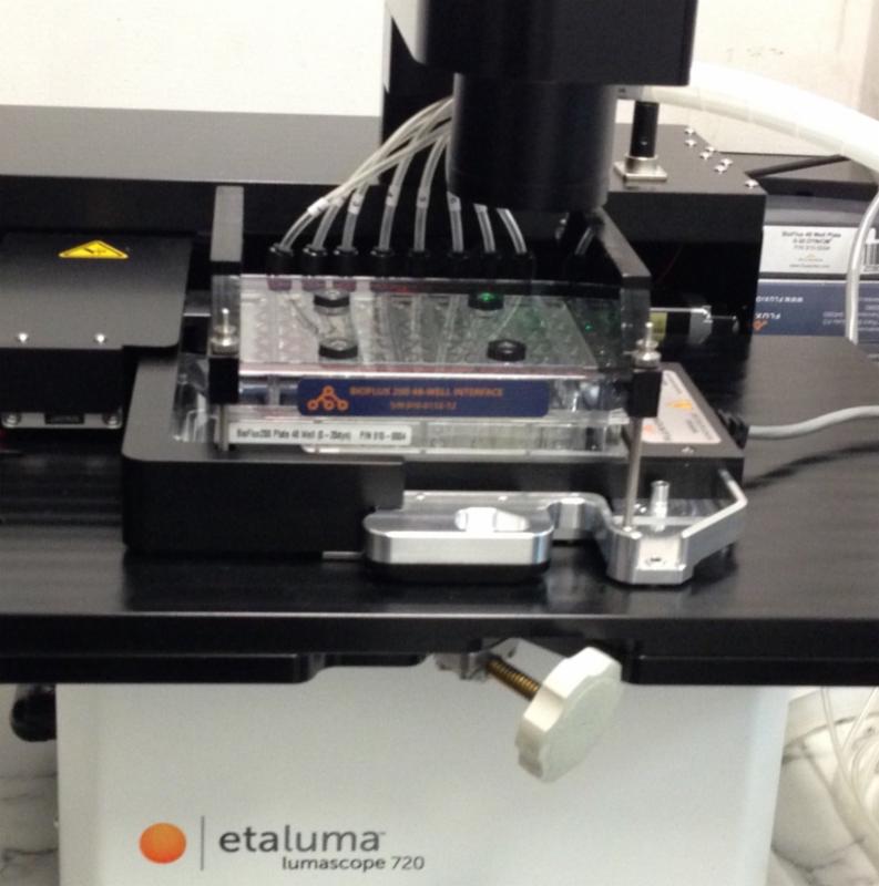 Fluxion BioFlux 200をLS720で使用