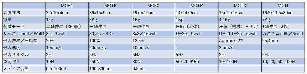 MCspecsheet.jpg