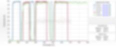 蛍光顕微鏡-フィルタープロファイル