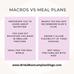Macros vs Meal Plans