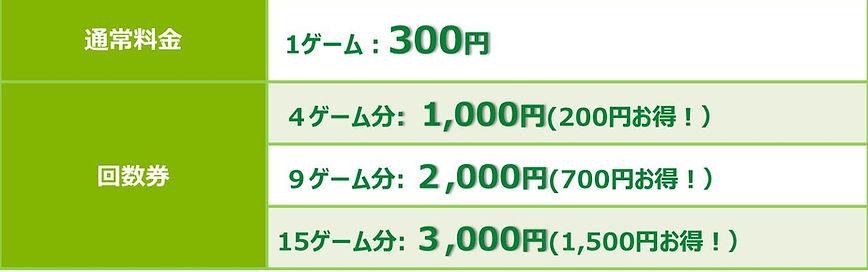 長崎県大村市協和町にある大村バッティングドームの料金表の画像です。