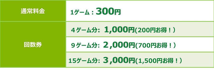 福岡県糟屋郡新宮町美咲にある新宮ドームバッティングセンターの料金表の写真です。