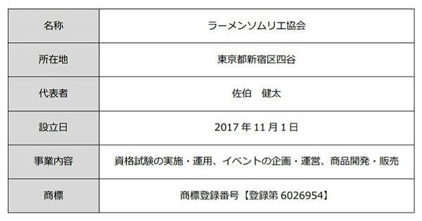 ラーメンソムリエ協会概要.JPG