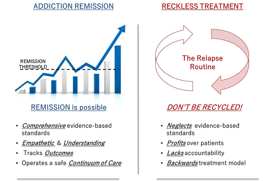 TRRN v Reckless Treatment.jpg